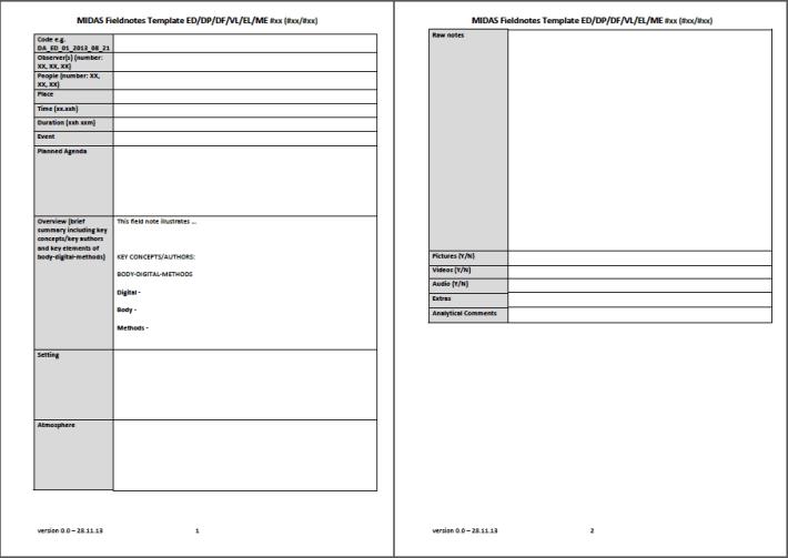 Screenshot of the MIDAS fieldonotes template.