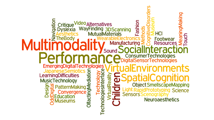 Tagcloud of the MIDAS Agenda Setting Workshop 1